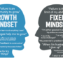 Scarcity vs. an Abundance Mindset